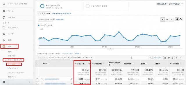 Googleアナリティクスでページ毎のPV数を見る