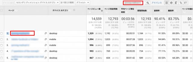 Googleアナリティクスでデバイス別のPV数を調べる手順③