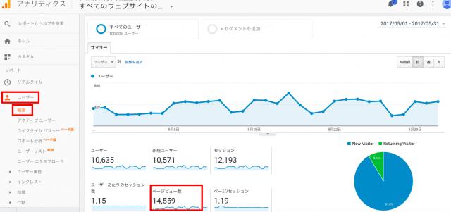 Googleアナリティクスでサイト全体のページビュー数を見る