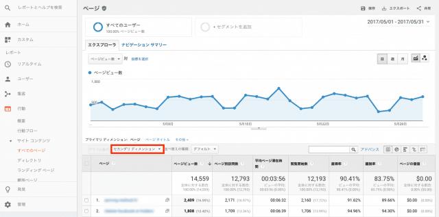 Googleアナリティクスでチャネルグループ別のPV数を調べる手順①