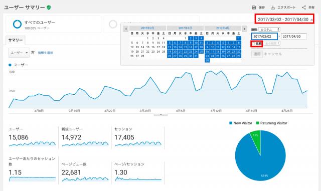 Googleアナリティクスで過去のPV数を調べる手順①