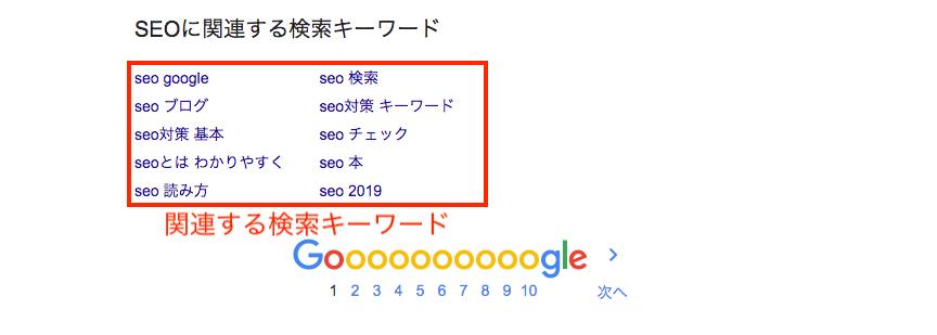 検索に関連するキーワード