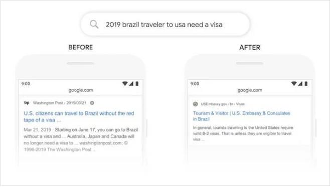 GoogleのBERTアップデートはコンテンツマーケティングにどのような影響を及ぼすのか?